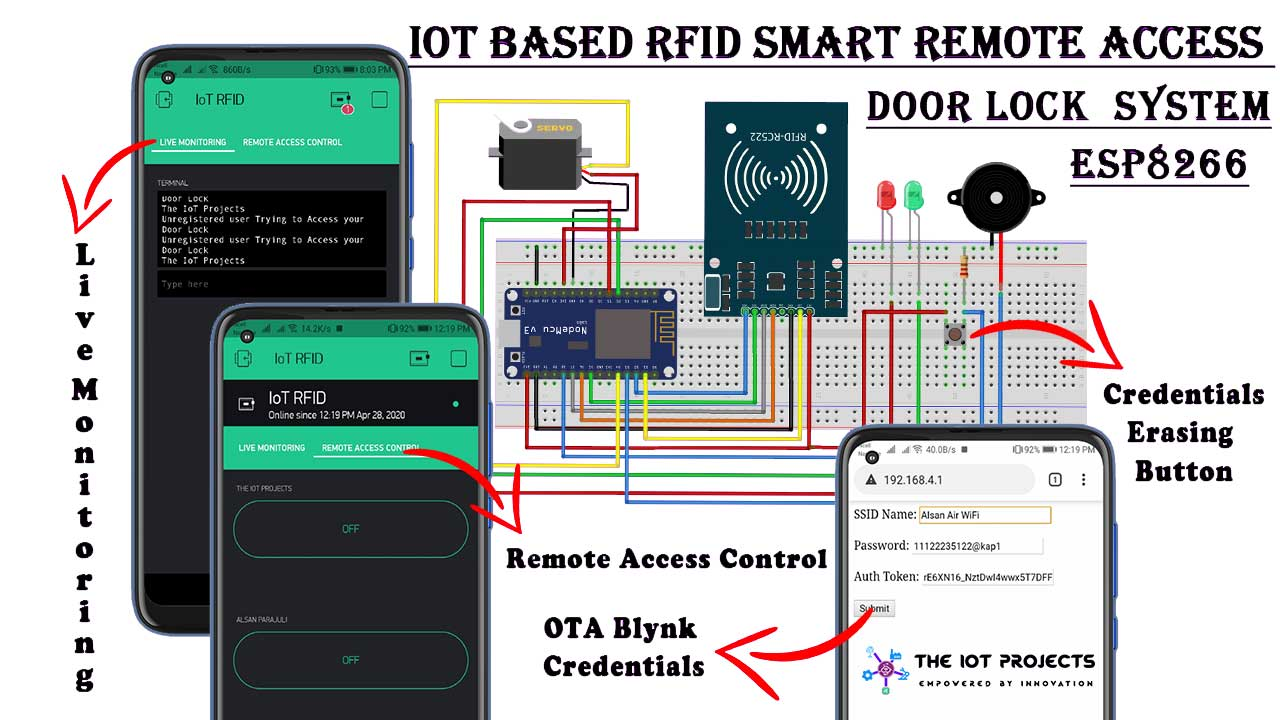 IoT Based RFID Smart Door Lock Using NodeMCU